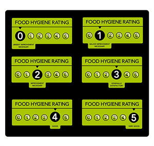 fsa food hygiene ratings